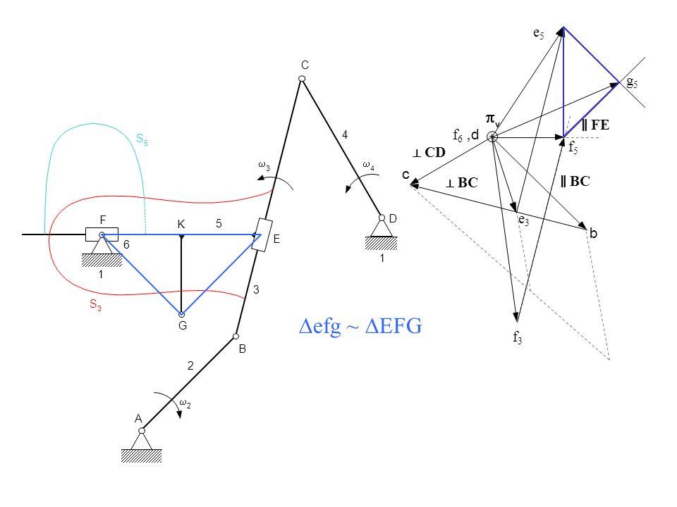 ∆efg ~ ∆EFG p e5 g5 ‖ FE f6 , d f5 ⊥ CD c ⊥ BC ‖ BC e3 b f3 C 4 + F D