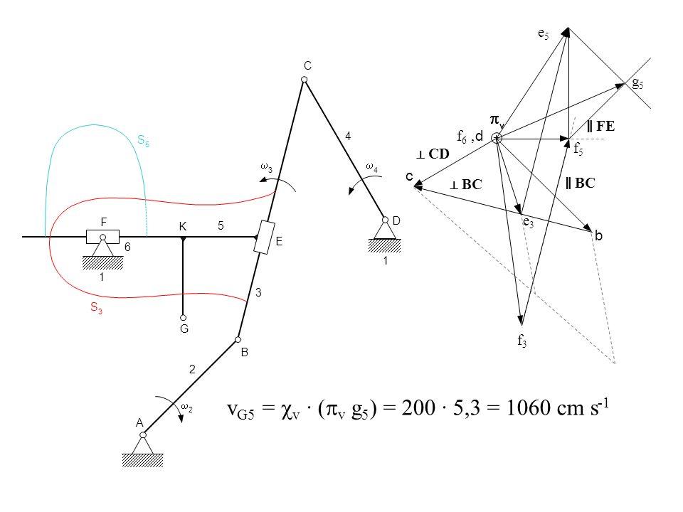 vG5 = cv · (pv g5) = 200 · 5,3 = 1060 cm s-1 p e5 g5 ‖ FE f6 , d f5