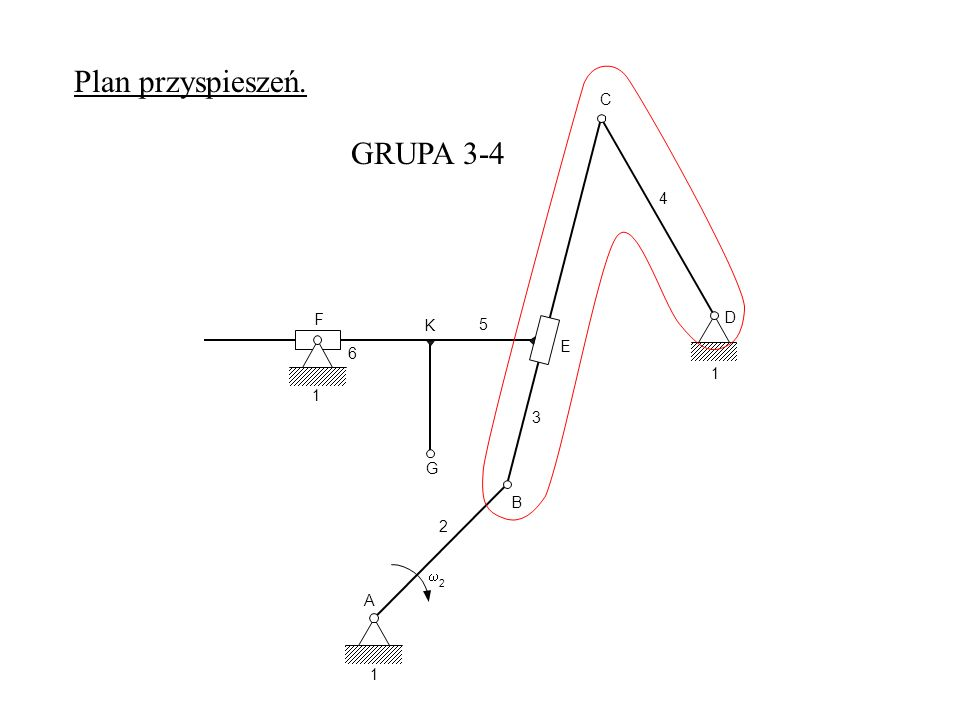 Plan przyspieszeń. C GRUPA 3-4 4 F D K 5 E 6 1 1 3 G B 2 w 2 A 1