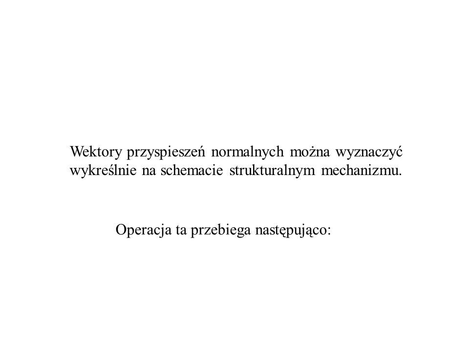 Operacja ta przebiega następująco: