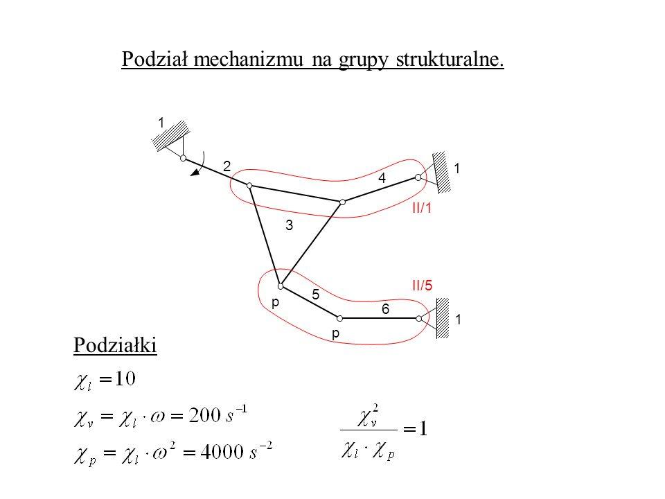 Podział mechanizmu na grupy strukturalne.