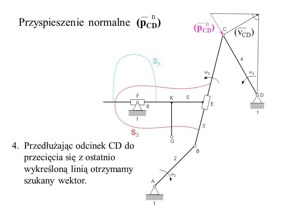 Przyspieszenie normalne (pCD) n