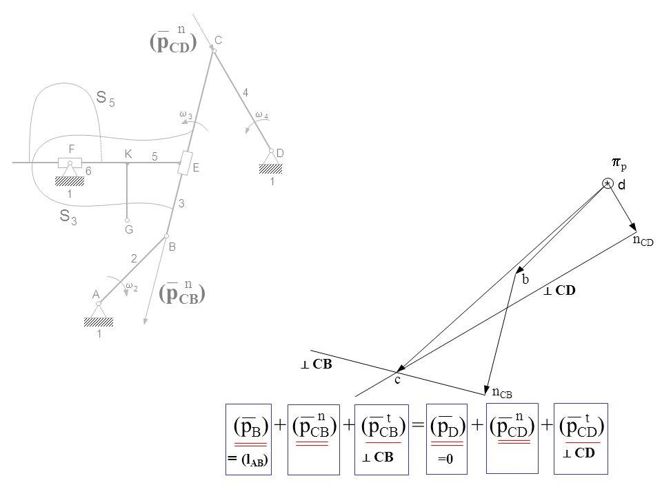 (pB) + (pCB) + (pCB) = (pD) + (pCD) + (pCD) t n