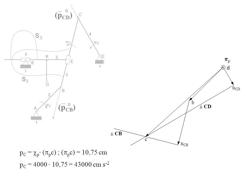 (pCD) n (pCB) n pC = cp· (ppc) ; (ppc) = 10,75 cm