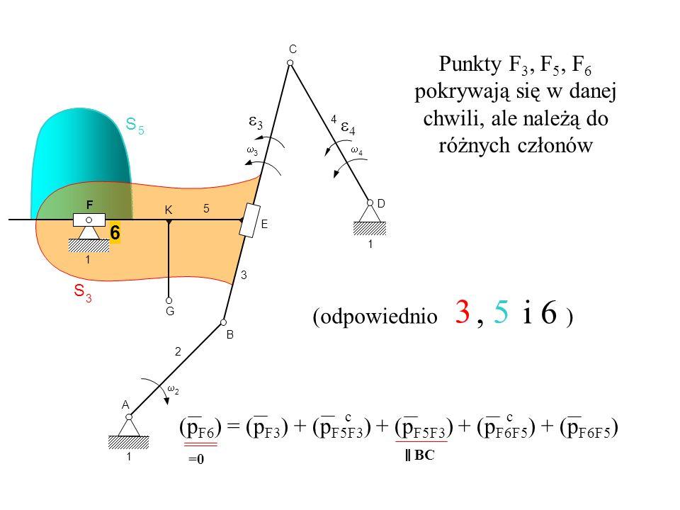 C Punkty F3, F5, F6 pokrywają się w danej chwili, ale należą do różnych członów. S. 5. e3. 4. e4.