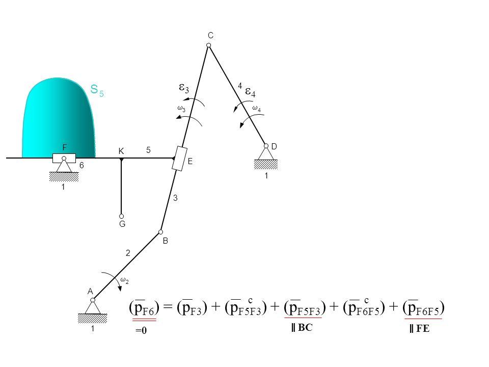 (pF6) = (pF3) + (pF5F3) + (pF5F3) + (pF6F5) + (pF6F5) c