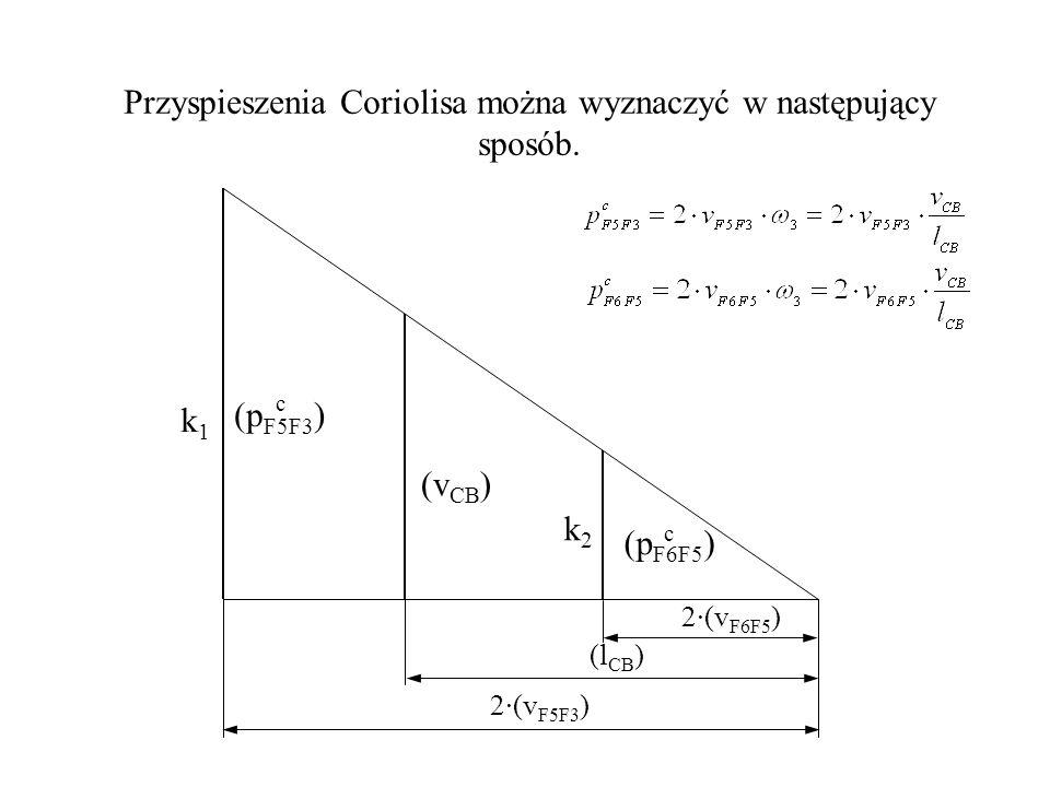 Przyspieszenia Coriolisa można wyznaczyć w następujący sposób.