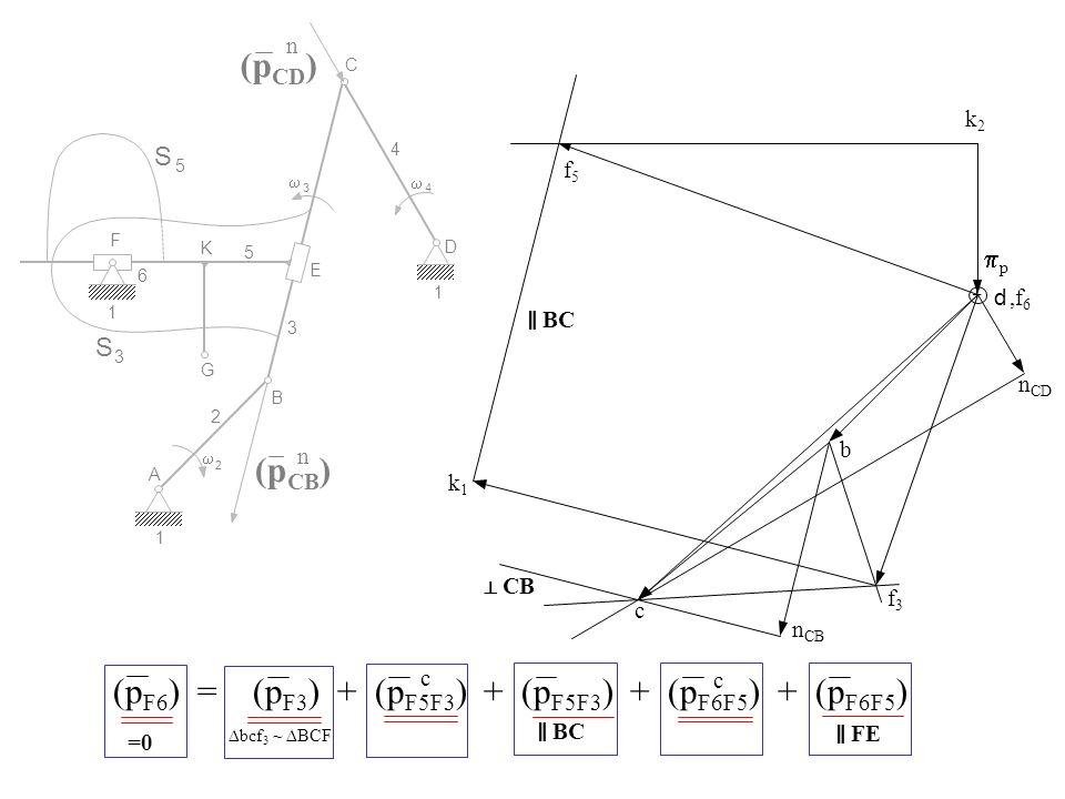 (pF6) = (pF3) + (pF5F3) + (pF5F3) + (pF6F5) + (pF6F5) c c