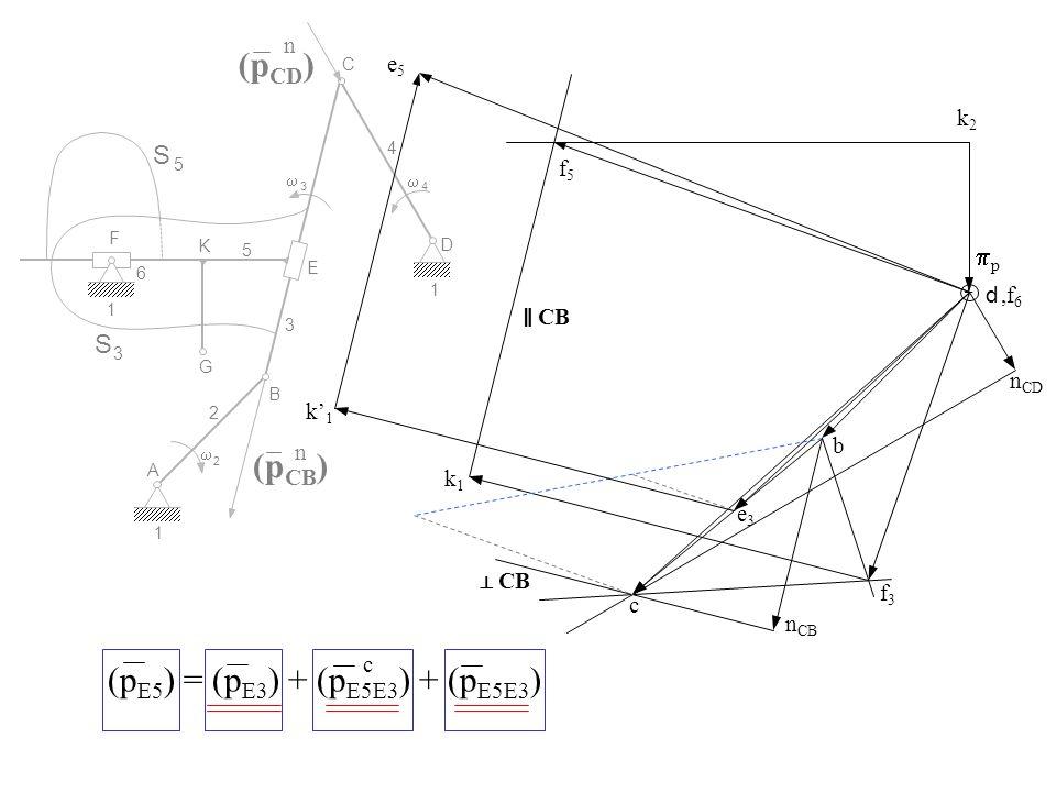(pE5) = (pE3) + (pE5E3) + (pE5E3) c