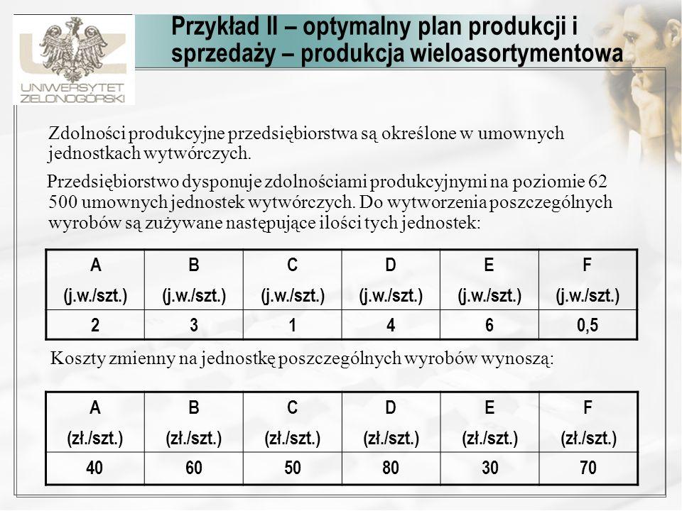 Przykład II – optymalny plan produkcji i sprzedaży – produkcja wieloasortymentowa
