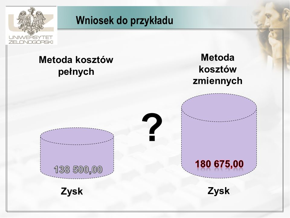 Metoda kosztów zmiennych Metoda kosztów pełnych