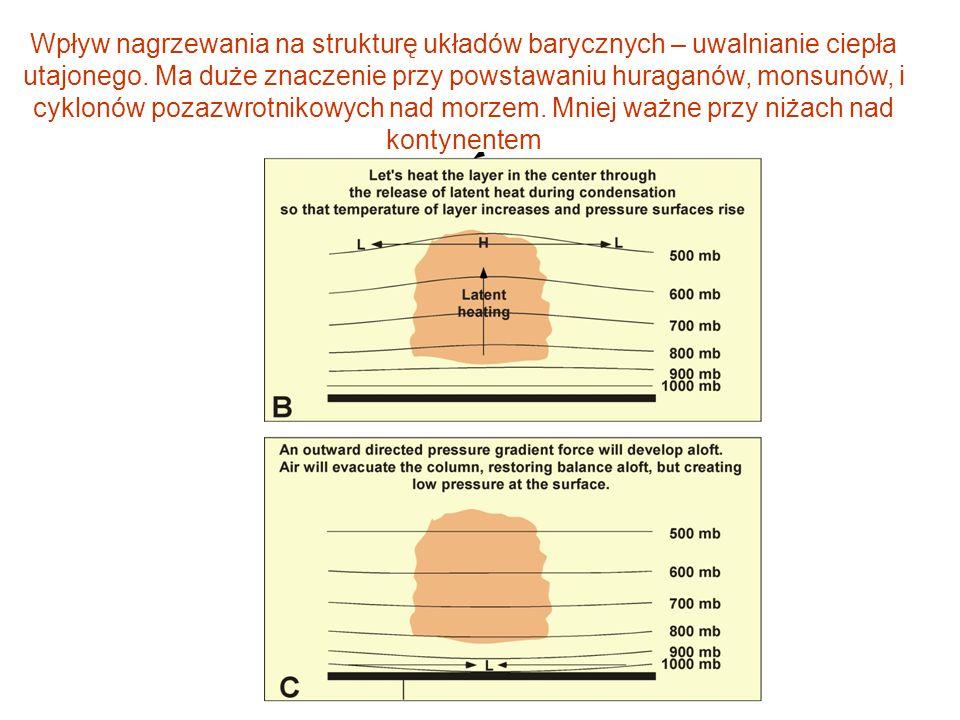 Wpływ nagrzewania na strukturę układów barycznych – uwalnianie ciepła utajonego.