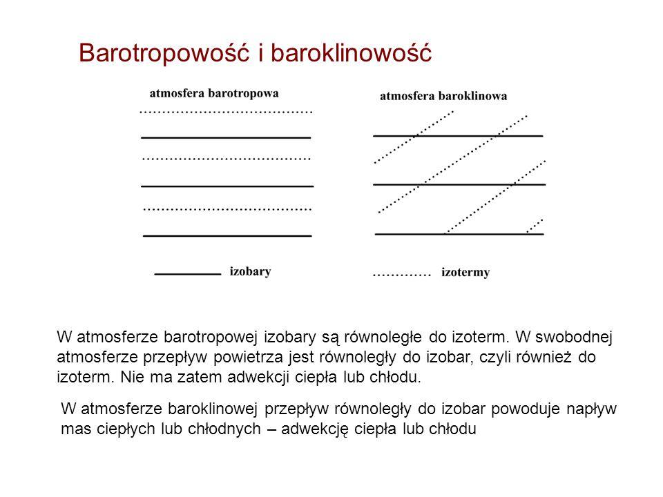 Barotropowość i baroklinowość