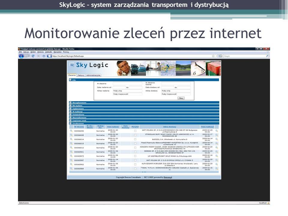 Monitorowanie zleceń przez internet