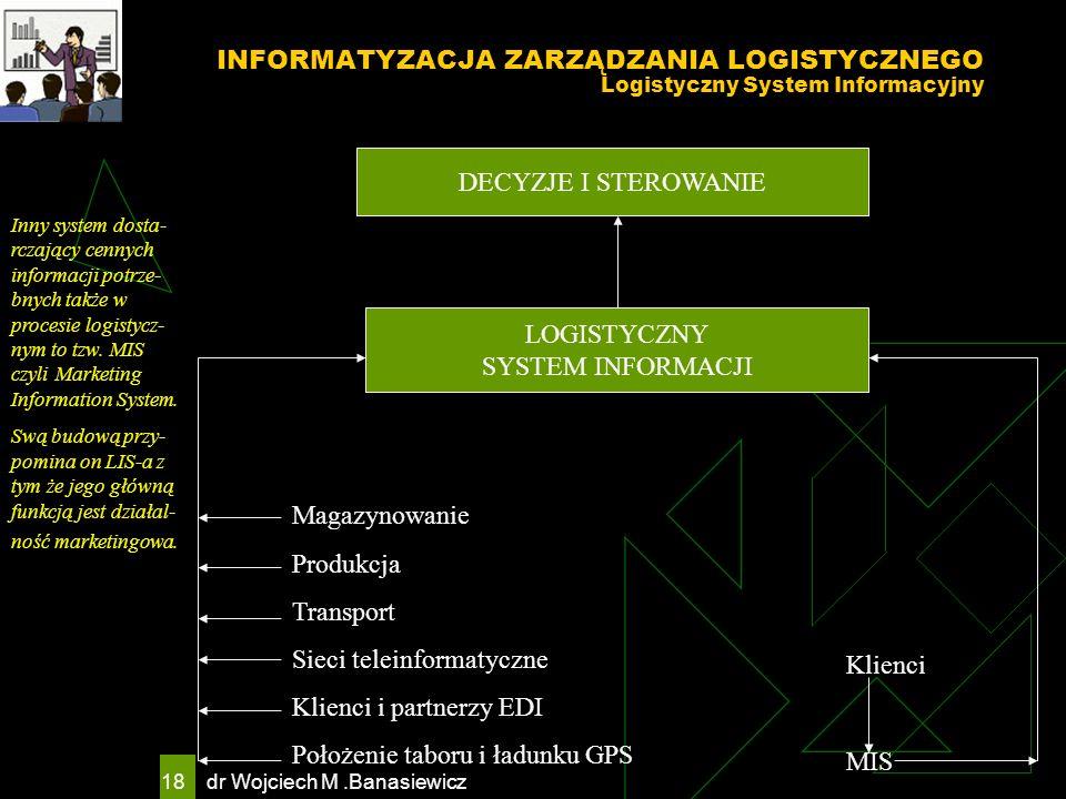 Sieci teleinformatyczne Klienci i partnerzy EDI