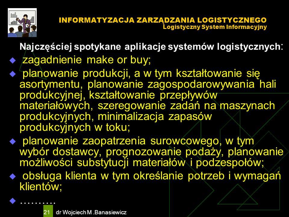Najczęściej spotykane aplikacje systemów logistycznych: