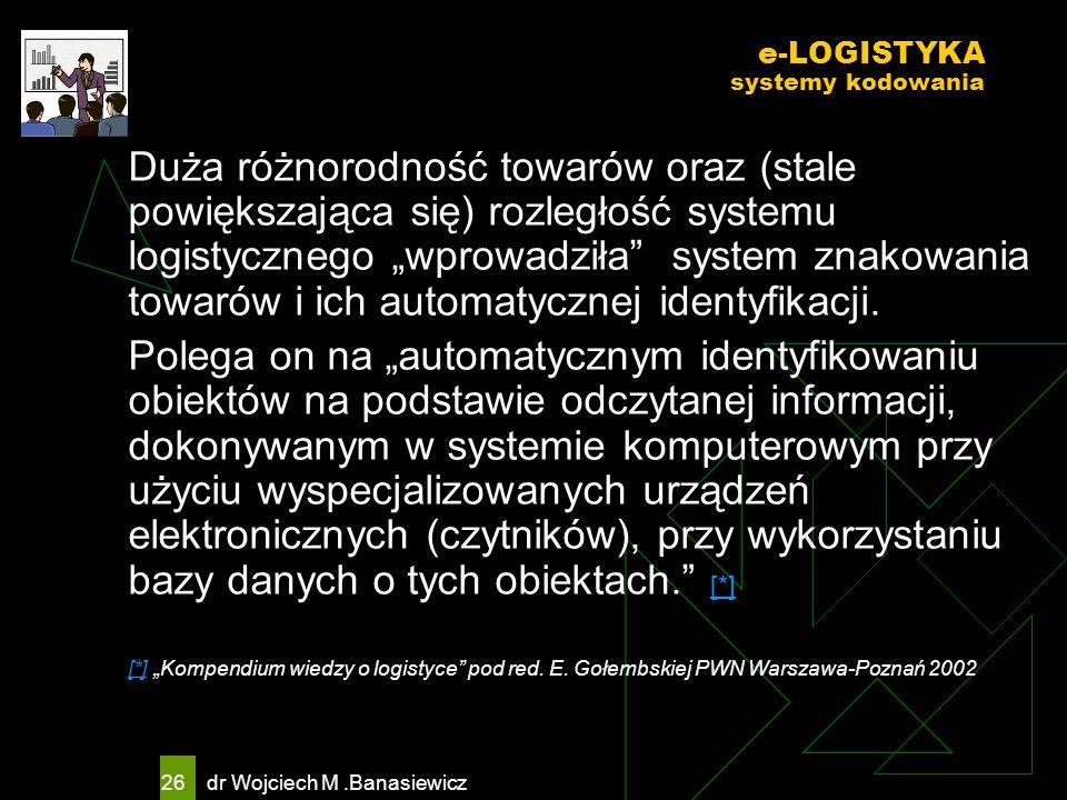 e-LOGISTYKA systemy kodowania