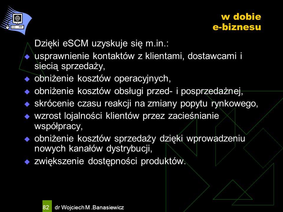 Dzięki eSCM uzyskuje się m.in.: