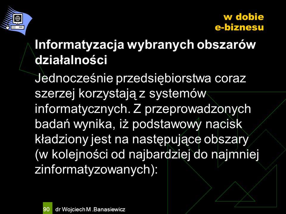 Informatyzacja wybranych obszarów działalności