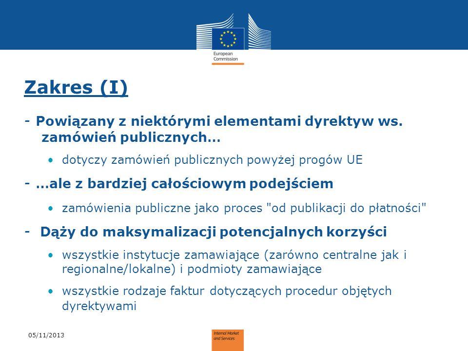 Zakres (I) - Powiązany z niektórymi elementami dyrektyw ws. zamówień publicznych… dotyczy zamówień publicznych powyżej progów UE.