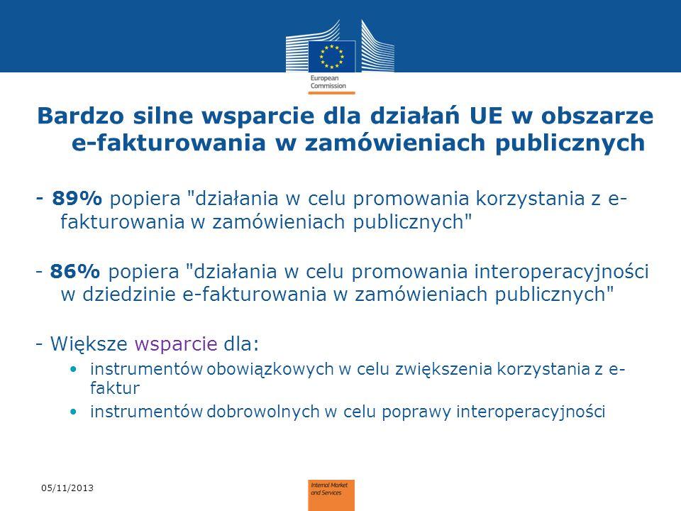Bardzo silne wsparcie dla działań UE w obszarze e-fakturowania w zamówieniach publicznych