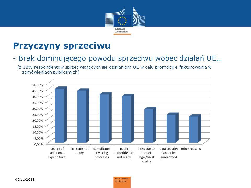 Przyczyny sprzeciwu- Brak dominującego powodu sprzeciwu wobec działań UE…