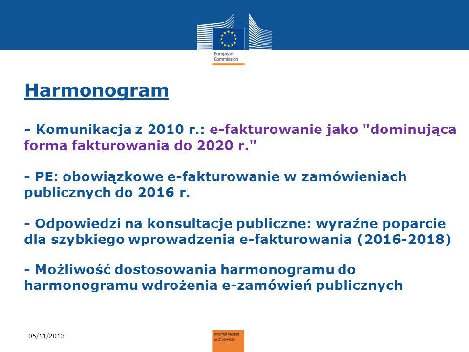 Harmonogram - Komunikacja z 2010 r.: e-fakturowanie jako dominująca forma fakturowania do 2020 r.