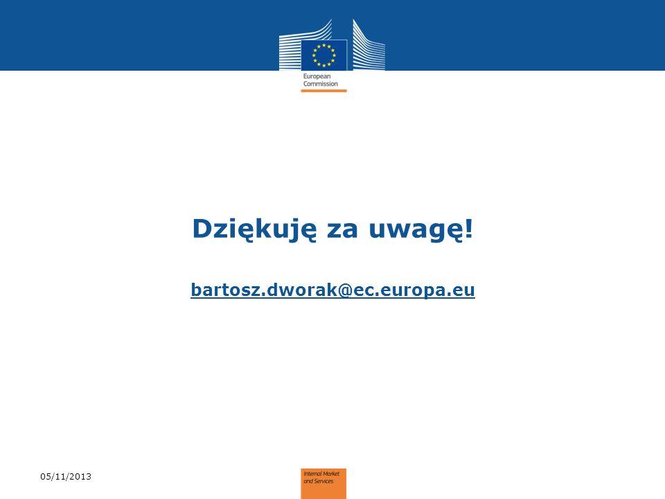 Dziękuję za uwagę! bartosz.dworak@ec.europa.eu 24/03/2017