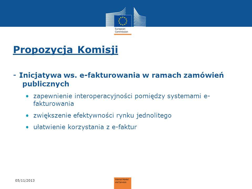 Propozycja Komisji- Inicjatywa ws. e-fakturowania w ramach zamówień publicznych. zapewnienie interoperacyjności pomiędzy systemami e- fakturowania.