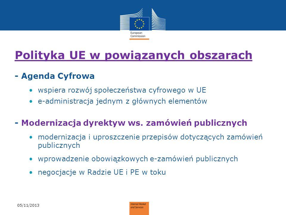 Polityka UE w powiązanych obszarach