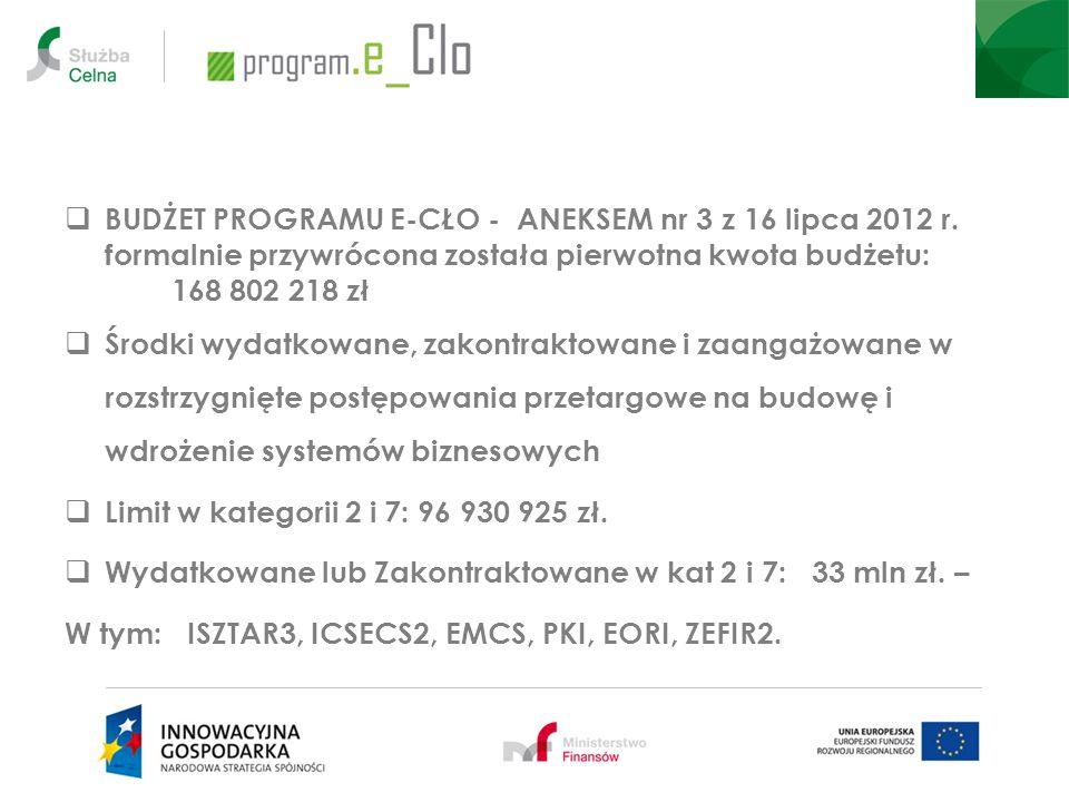 BUDŻET PROGRAMU E-CŁO - ANEKSEM nr 3 z 16 lipca 2012 r