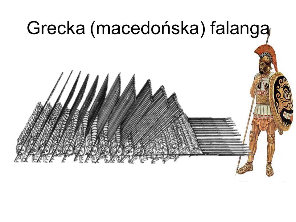 Grecka (macedońska) falanga