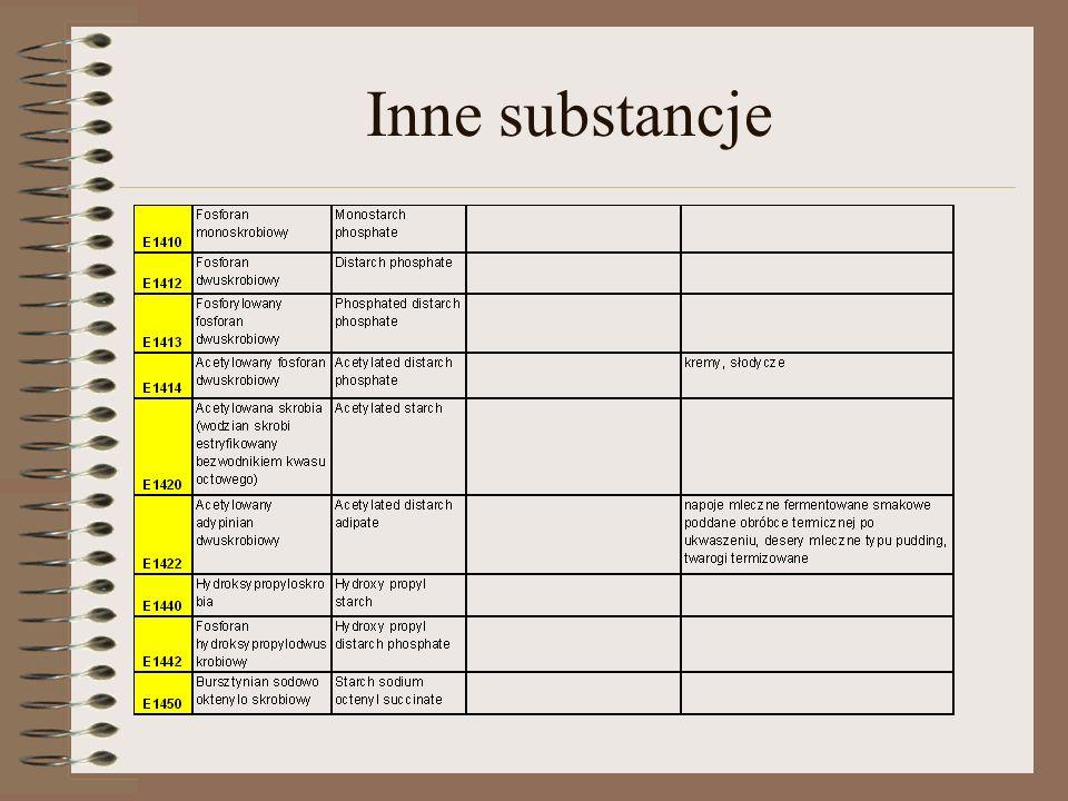 Inne substancje