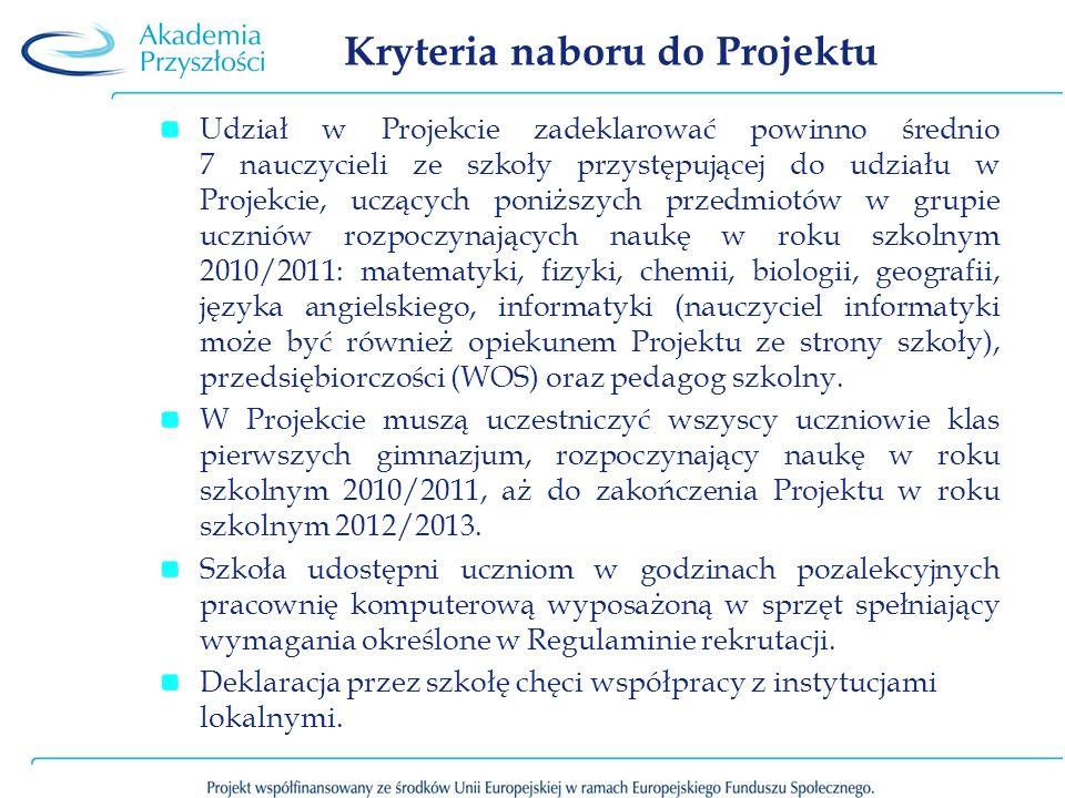 Kryteria naboru do Projektu