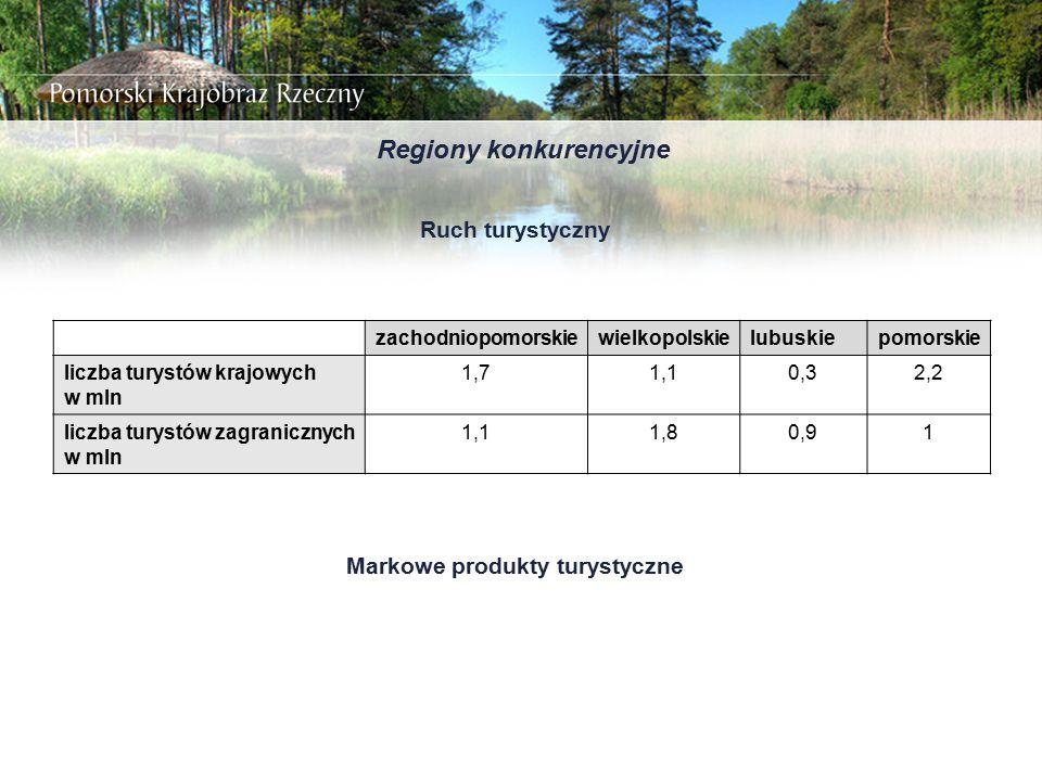 Regiony konkurencyjne Markowe produkty turystyczne