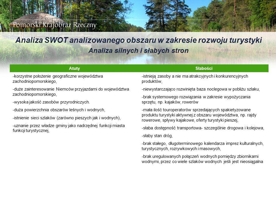 Analiza SWOT analizowanego obszaru w zakresie rozwoju turystyki