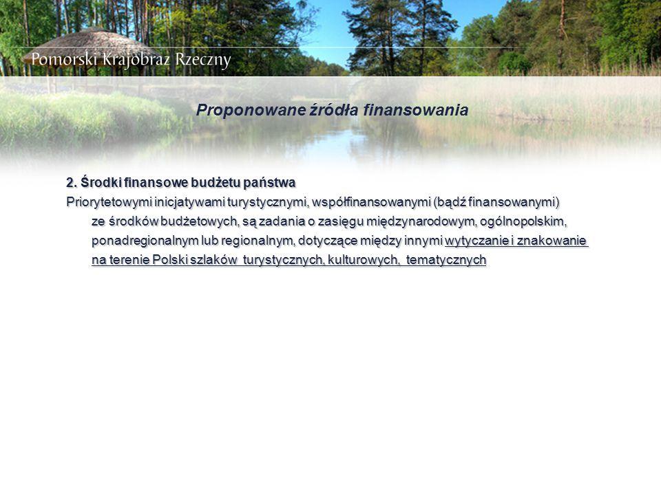Proponowane źródła finansowania