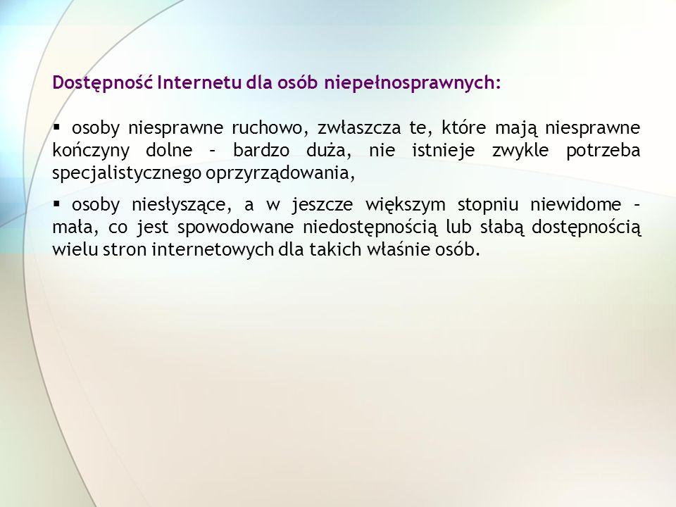 Dostępność Internetu dla osób niepełnosprawnych: