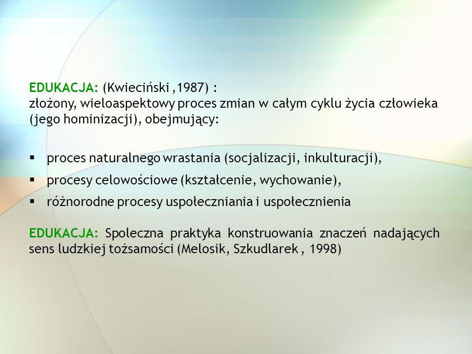 EDUKACJA: (Kwieciński ,1987) :