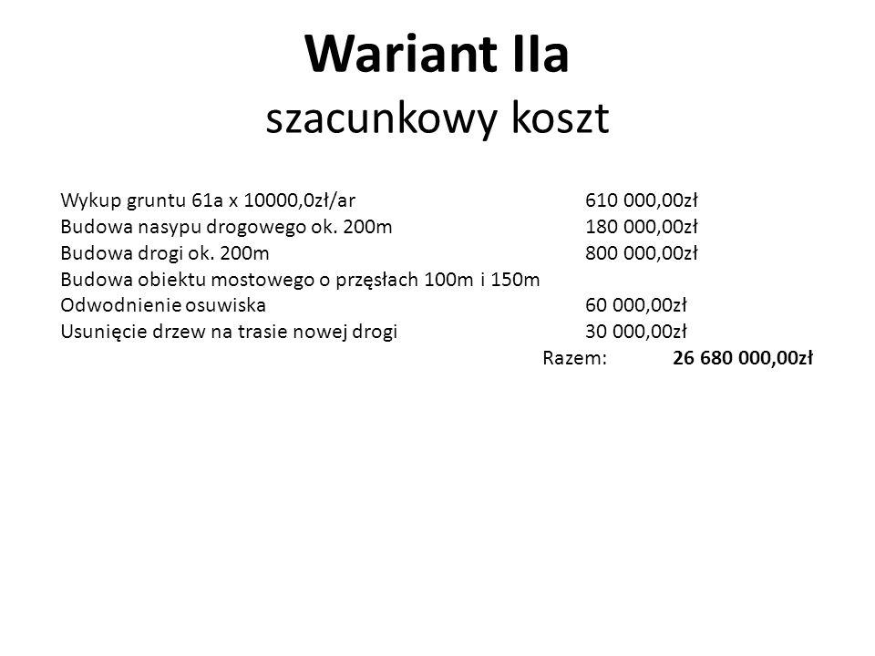 Wariant IIa szacunkowy koszt