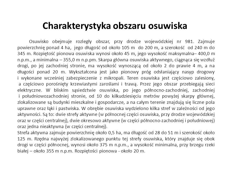 Charakterystyka obszaru osuwiska