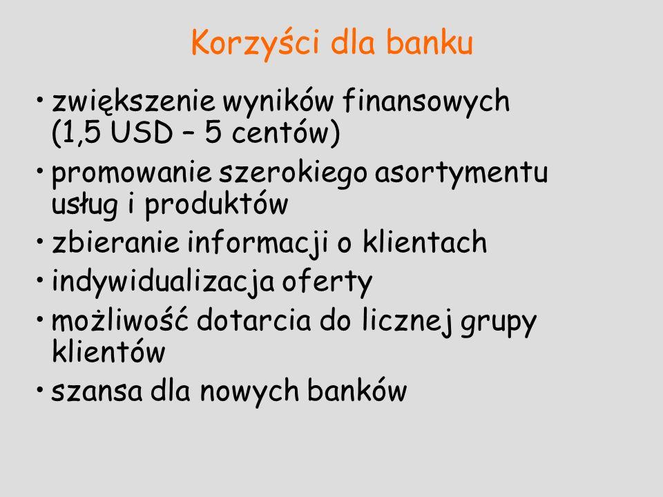 Korzyści dla banku zwiększenie wyników finansowych (1,5 USD – 5 centów) promowanie szerokiego asortymentu usług i produktów.