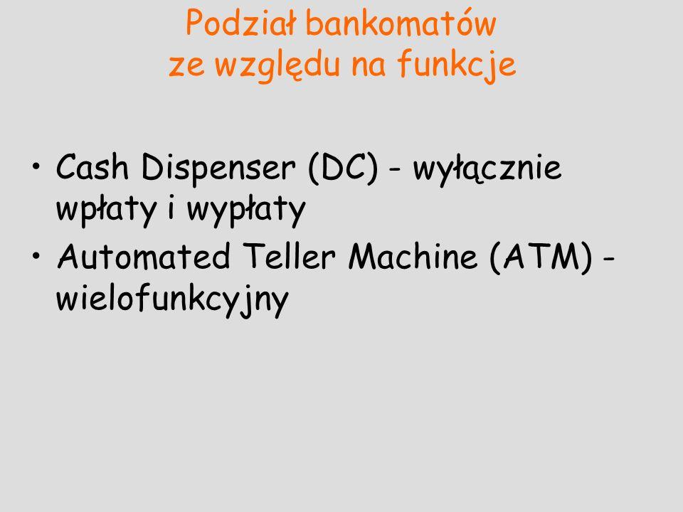 Podział bankomatów ze względu na funkcje