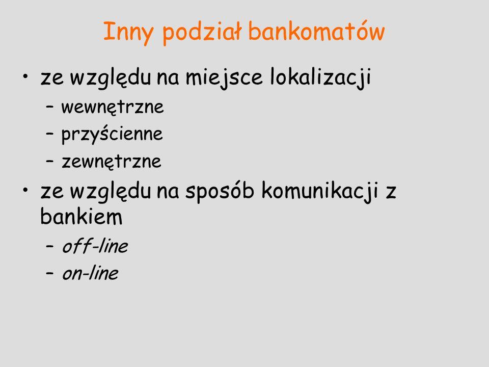Inny podział bankomatów