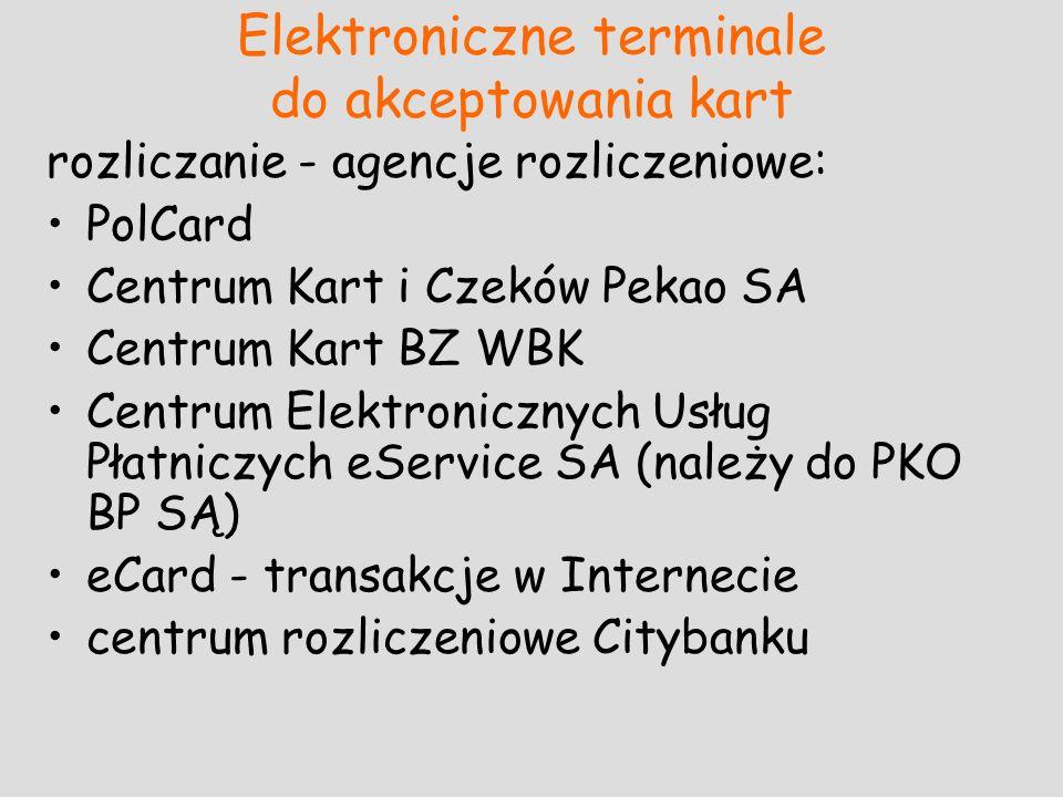 Elektroniczne terminale do akceptowania kart