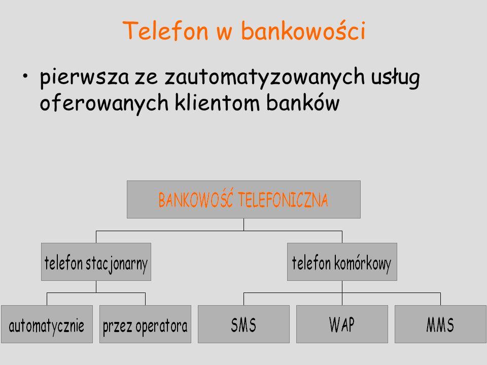 Telefon w bankowości pierwsza ze zautomatyzowanych usług oferowanych klientom banków