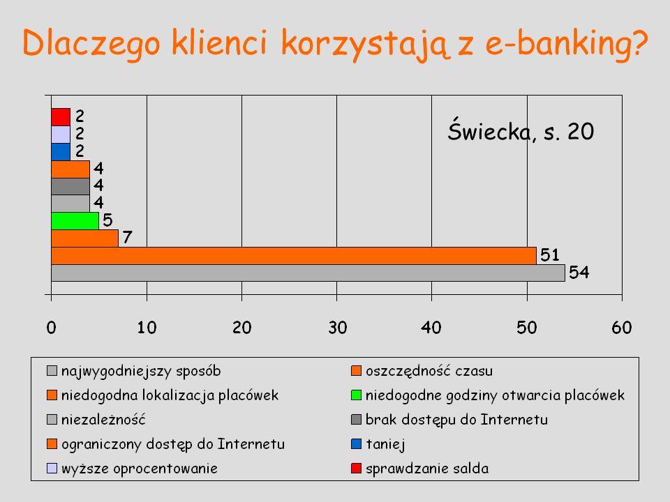 Dlaczego klienci korzystają z e-banking