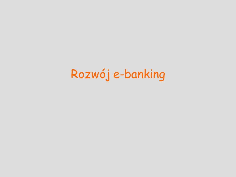 Rozwój e-banking