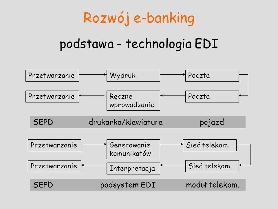 podstawa - technologia EDI