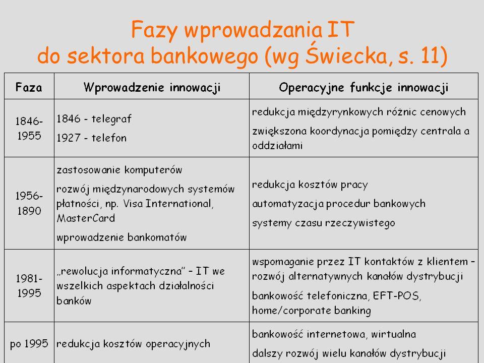 Fazy wprowadzania IT do sektora bankowego (wg Świecka, s. 11)